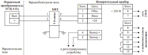 Рис. 8. Схема внешних электрических соединений УГЦ-1-Ех для размещения ПП во взрывоопасной зоне.