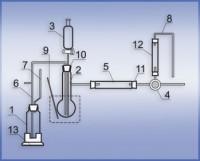 Прибор для получения бромистого углерода